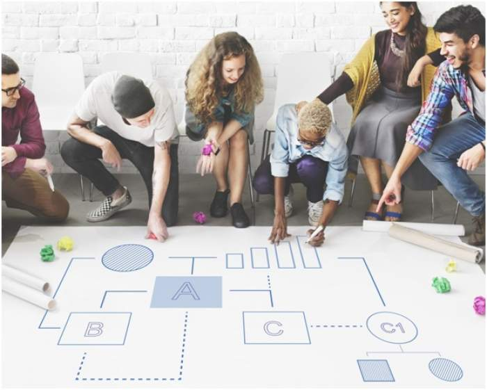 How to Create a Workflow Model That Achieves Your Goals